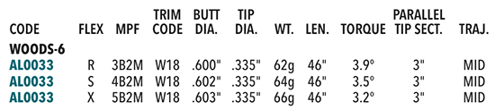 ALDILA Shaft Specifications