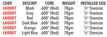 Lamkin R.E.L. Golf Grip Specifications