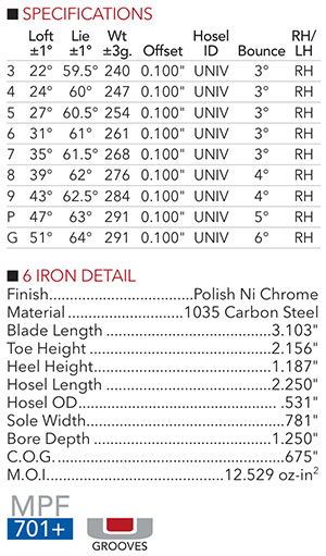 Maltby TE Forged Iron Clubhead Specifications
