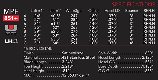 Maltby KE4 U30 Iron Clubhead Specifications
