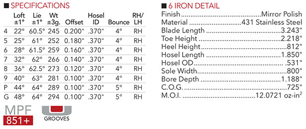 Maltby KE4 S Iron Clubhead Specifications
