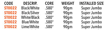 SuperStroke Fatso 5.0 Grip Specifications
