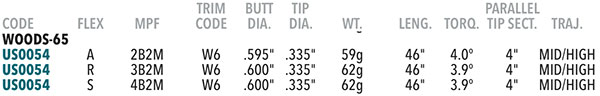 UST Gold 65 Graphite Wood Shaft Specifications