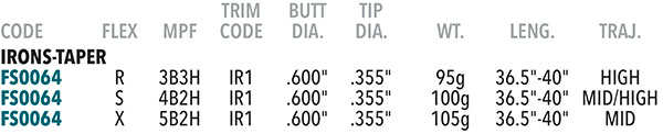 KBS S-Taper Lite PVD 355 Shaft Specifications